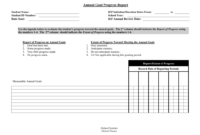 Annual Goal Progress Report Template for Annual Review Report Template