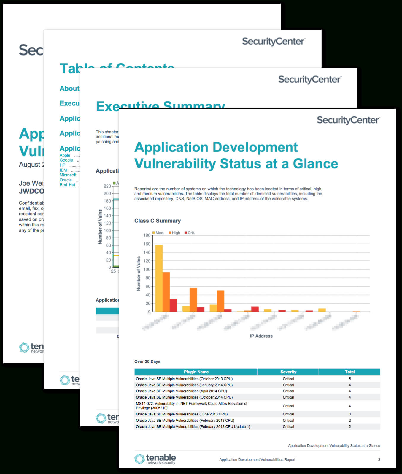 Application Development Summary Report - Sc Report Template With Software Development Status Report Template