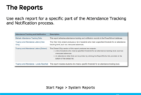 Attendance Reports in Powerschool Reports Templates