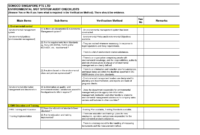 Audit <B>Checklist</b> <B>Template</b>Greatjob2 | Lesson regarding Information System Audit Report Template