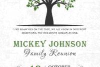 Awesome Family Reunion Invitation Templates Template Ideas for Reunion Invitation Card Templates