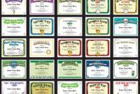 Baseball Certificates Templates | Certificate Templates regarding Softball Award Certificate Template
