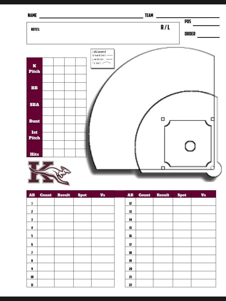 Baseball Scouting Chart | Baseball Savings, Baseball Intended For Baseball Scouting Report Template