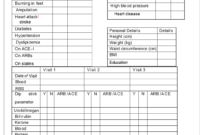 Basics Of Case Report Form Designing In Clinical Research Throughout Case Report Form Template
