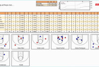 Basketball Scouting Report Template Examples Word Example with Scouting Report Basketball Template