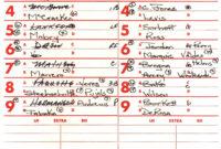 Batting Order (Baseball) – Wikipedia in Dugout Lineup Card Template