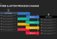 Before And After Process Change Powerpoint Template And Keynote throughout How To Change Template In Powerpoint