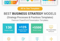 Best Business Strategy Models And Practices Powerpoint inside What Is Template In Powerpoint