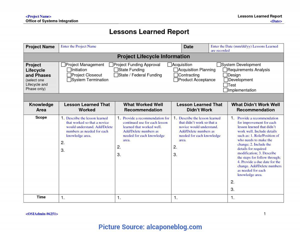 Best Lessons Learned Report Example Lessons Learned Template Throughout Lessons Learnt Report Template