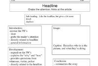 Best Photos Of Writing Newspaper Article Template regarding Best Report Format Template