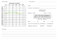 Blank Audiogram – Fill Online, Printable, Fillable, Blank With Blank Audiogram Template Download