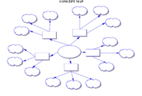Blank Concept Web Diagram – User Guide Of Wiring Diagram inside Blank Food Web Template