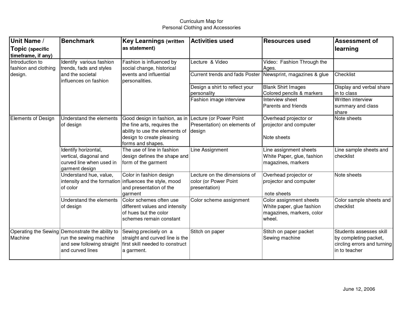 Blank Curriculum Map Template | Blank Color Wheel Worksheets Throughout Blank Curriculum Map Template