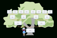 Blank Family Tree For Kids | Templates At with regard to Fill In The Blank Family Tree Template