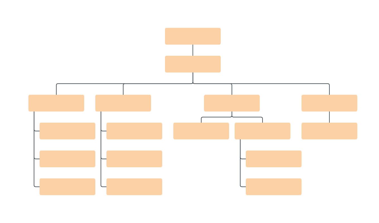 Blank Org Chart Template | Lucidchart In Free Blank Organizational Chart Template