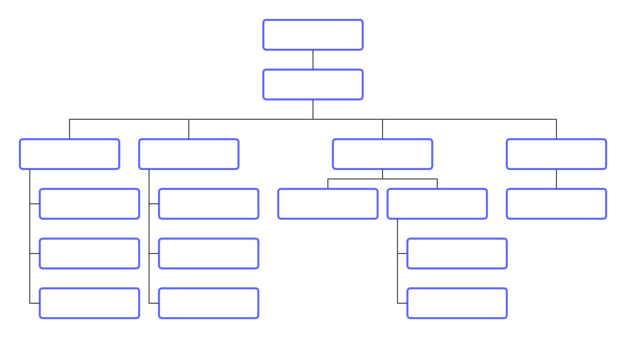 Blank Org Chart Template - User Guide Of Wiring Diagram ...