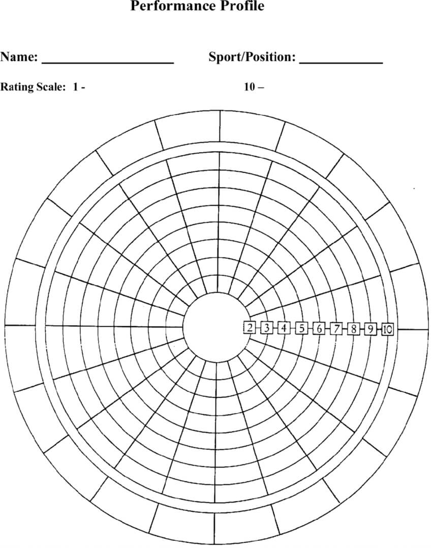 Blank Performance Profile. | Download Scientific Diagram For Blank Performance Profile Wheel Template