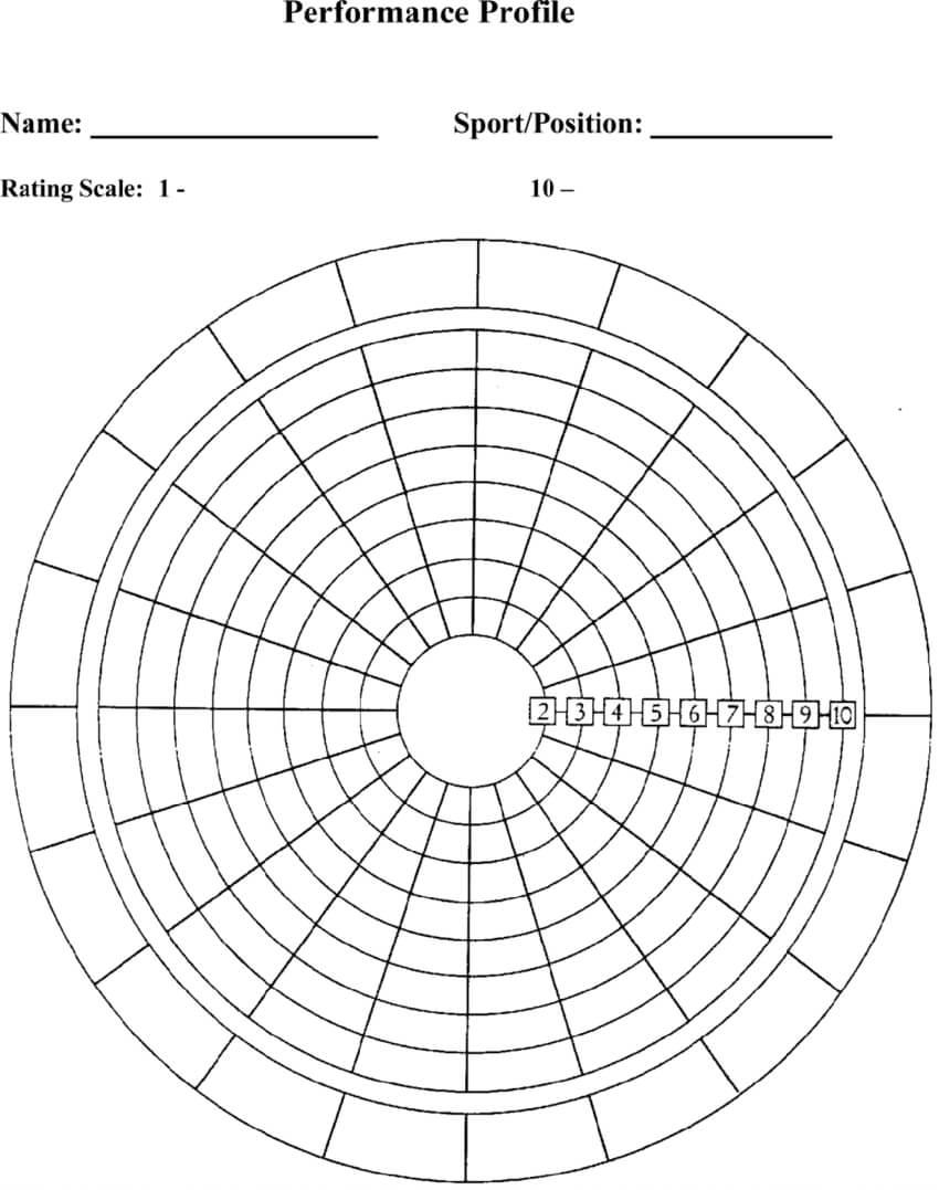 Blank Performance Profile. | Download Scientific Diagram Regarding Wheel Of Life Template Blank