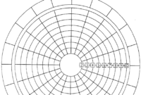 Blank Performance Profile. | Download Scientific Diagram throughout Blank Wheel Of Life Template