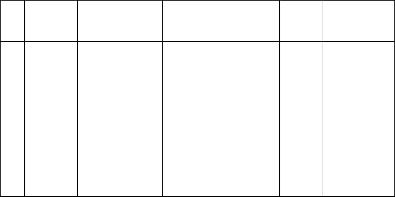 Blank Scheme Of Work Template With Regard To Blank Scheme Of Work Template