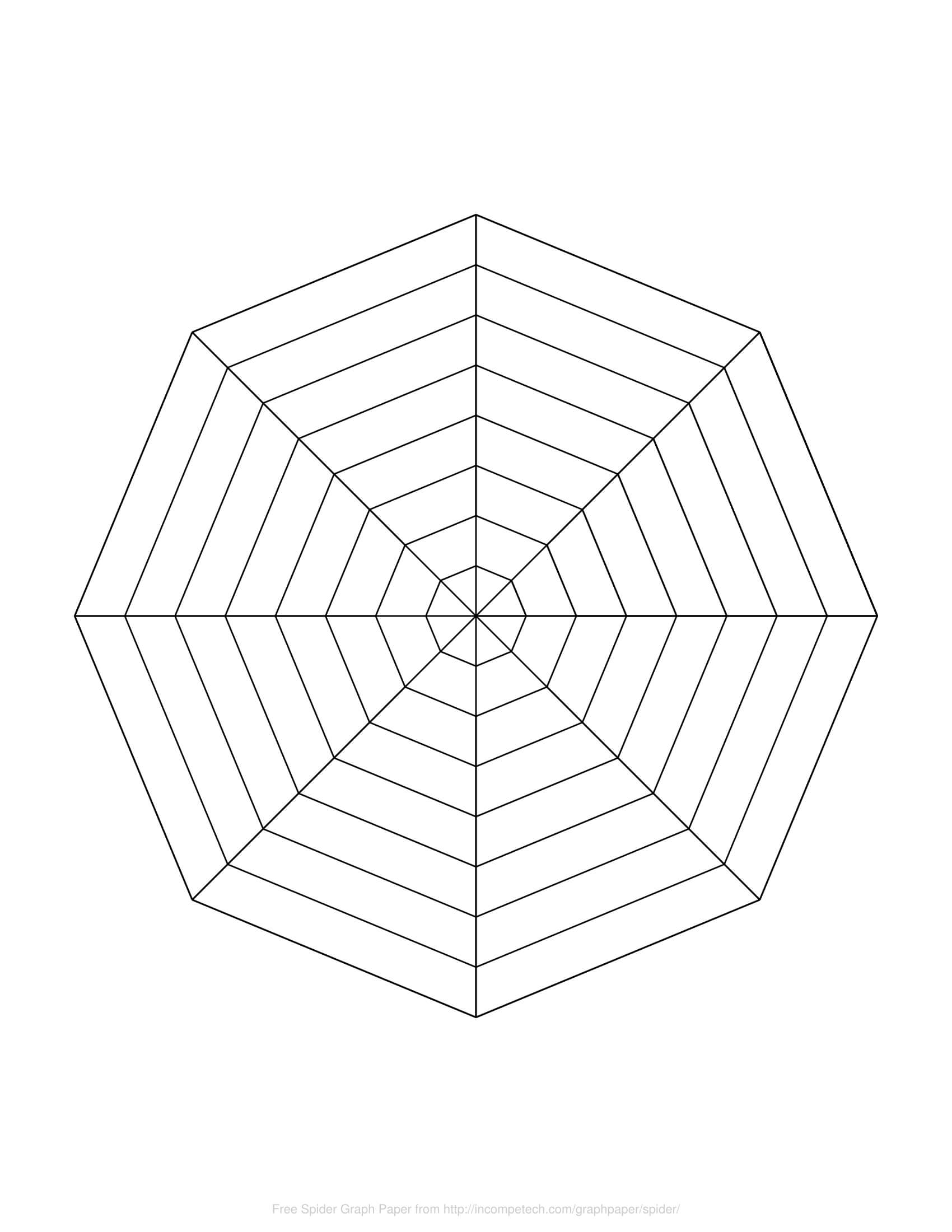 Blank Spider Diagram Chart - User Guide Of Wiring Diagram For Blank Radar Chart Template