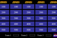 Blog intended for Jeopardy Powerpoint Template With Score