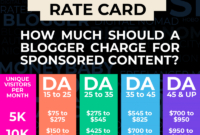 Blogger Rate Card: Average Sponsored Blog Post Rates | How for Advertising Rate Card Template