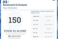 Bmi Certified Iq Test – Take The Most Accurate Online Iq Test! for Iq Certificate Template