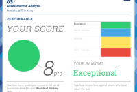 Bmi Certified Iq Test – Take The Most Accurate Online Iq Test! with regard to Iq Certificate Template