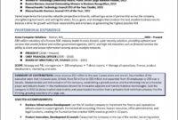 Board Of Directors Report Template – Ironi.celikdemirsan within Ceo Report To Board Of Directors Template