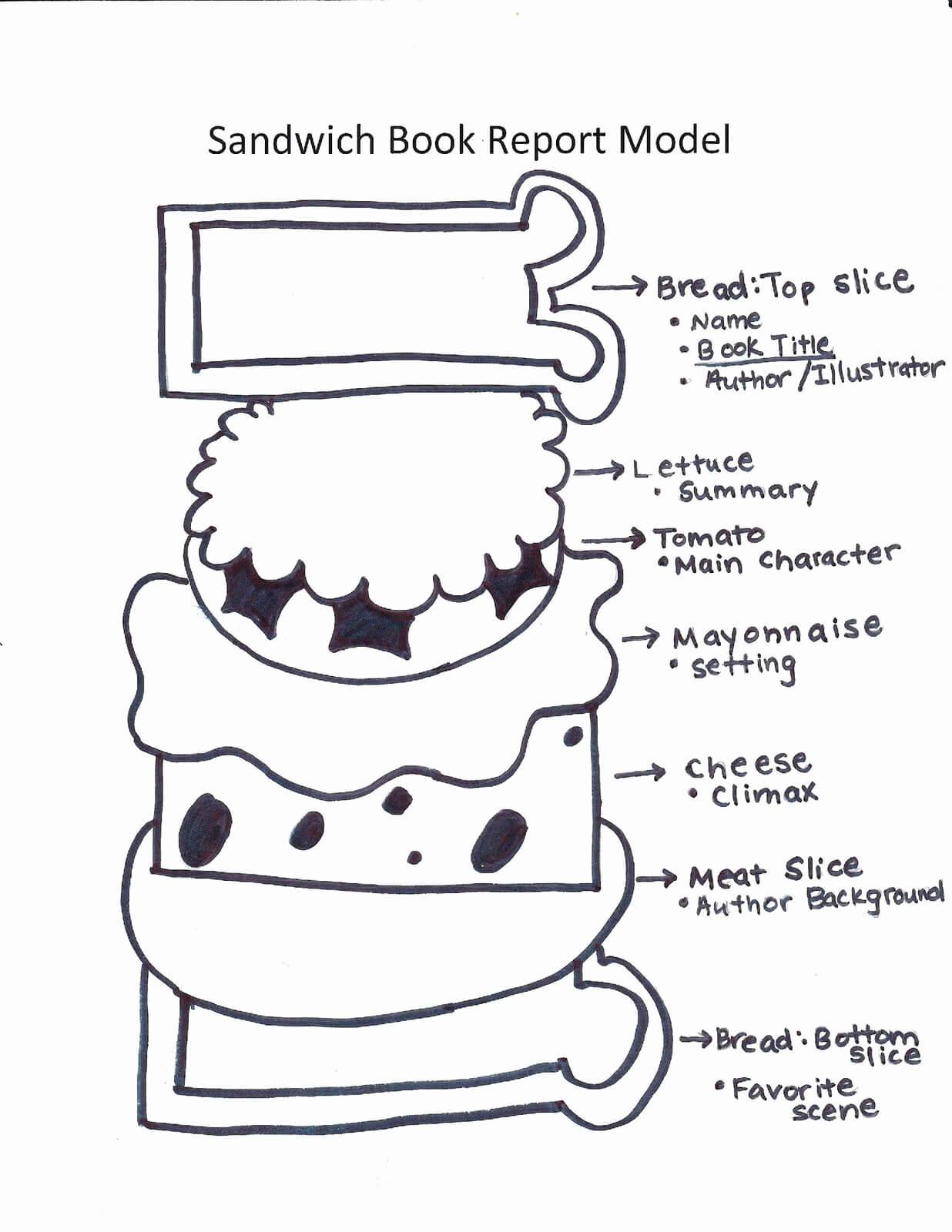Book Report Sandwich Template – Zimer.bwong.co Inside Sandwich Book Report Printable Template