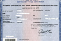 Born In Ohio And Need A Copy Of Your Birth Certificate Fast with Novelty Birth Certificate Template