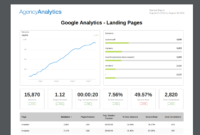 Building An Seo Report? Use Our 7 Section Template Regarding Monthly Seo Report Template