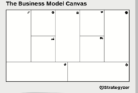 Business Model Canvas – Download The Official Template for Business Canvas Word Template