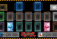 Card Zone Template Yugioh – Cards Design Templates for Yugioh Card Template