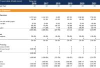 Cash Flow Statement – How A Statement Of Cash Flows Works inside Cash Position Report Template
