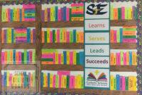 Catholic Schools Week Bulletin Board | School Bulletin Boards with Bulletin Board Template Word