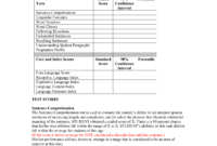 Celf 5 Ages 5 To 8 Template – Spring Branch Independent in Speech And Language Report Template
