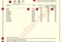 Certificate Of Analysis – Accustandard throughout Certificate Of Analysis Template