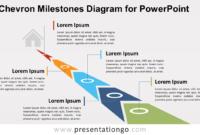 Chevron Milestones Diagram For Powerpoint – Presentationgo within Powerpoint Chevron Template