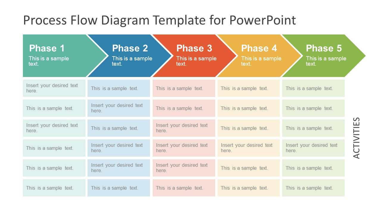 Chevron Process Flow Diagram For Powerpoint Within Powerpoint Chevron Template