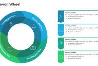 Chevron Wheel Diagram within Powerpoint Chevron Template