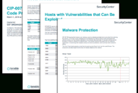 Cip-007 R3 Malicious Code Prevention Report – Sc Report with regard to Reliability Report Template