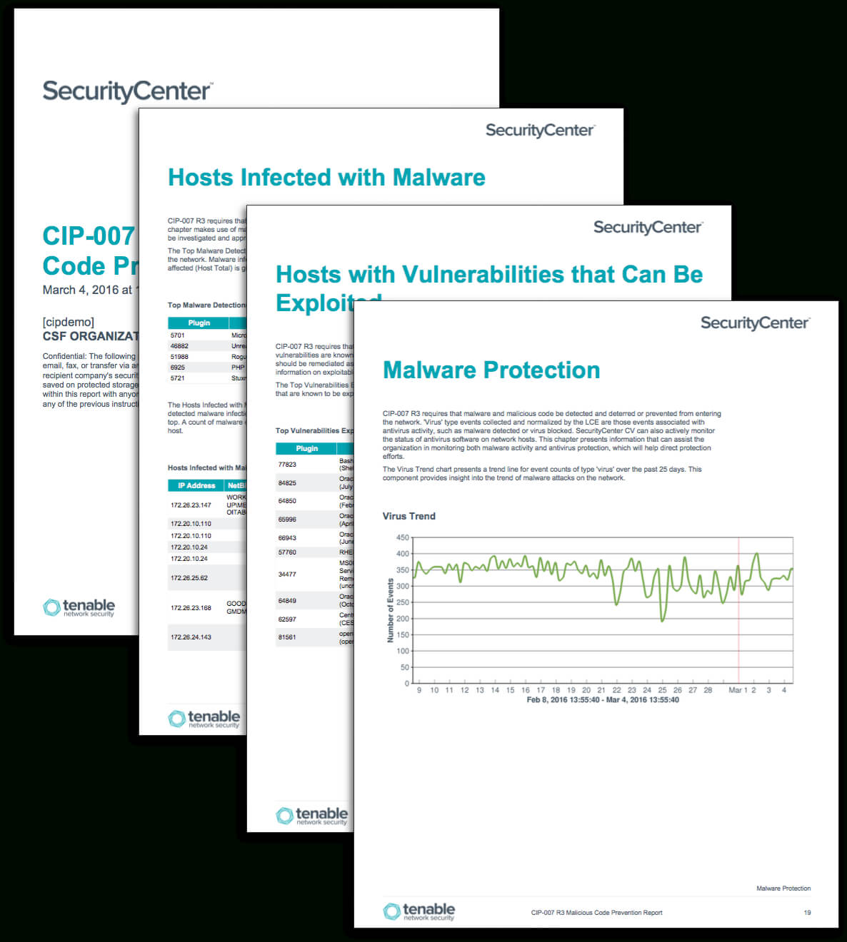 Cip 007 R3 Malicious Code Prevention Report - Sc Report With Regard To Reliability Report Template
