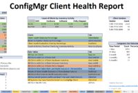 Client Health Report – Smsagent regarding Sql Server Health Check Report Template