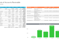 Collect Your Cash With The Analysis Of Accounts Receivable with Accounts Receivable Report Template