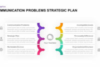 Communication Problems Strategic Plan Template – Slidebazaar with Strategy Document Template Powerpoint