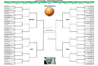 Complete 2016 Ncaa Tournament Bracket | Ncaa Tournament regarding Blank Ncaa Bracket Template