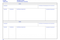 Comprehensive Curriculum Examples For Every Age Level inside Blank Curriculum Map Template