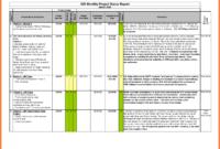 Construction Progress Report Sample 412628 Project Best within Progress Report Template For Construction Project